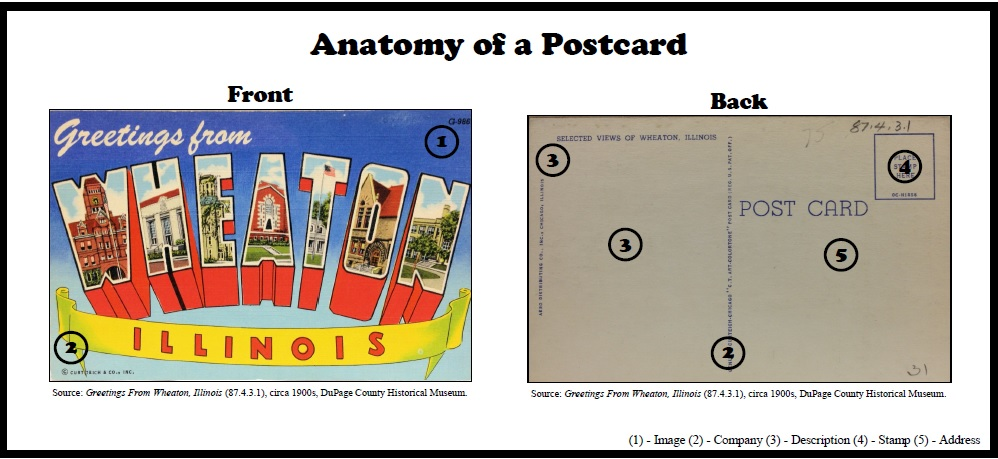 using postcards as historical evidence