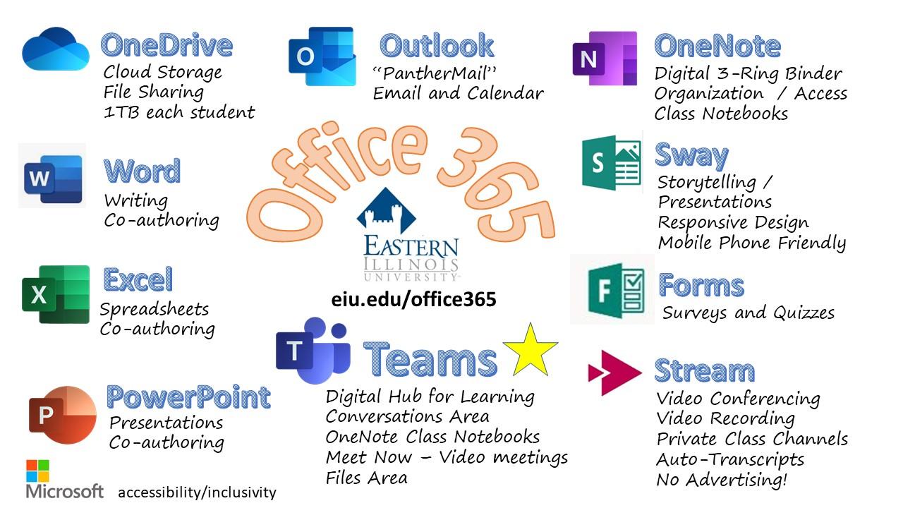 Eastern Illinois University :: Office 365